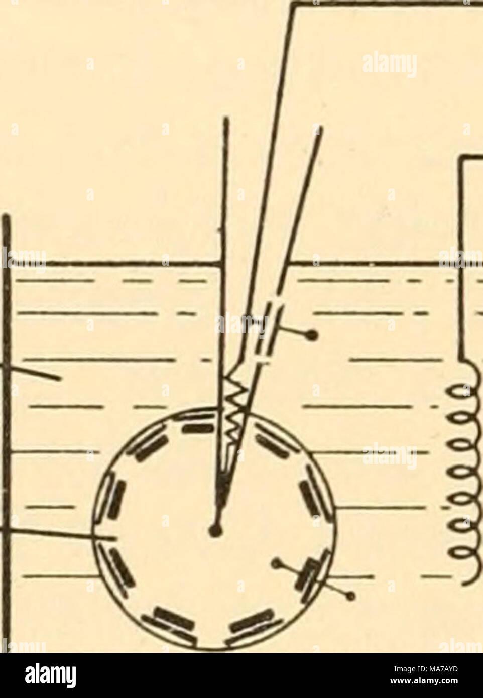 Circuito X : Aparatos electrónicos para la investigación biológica . amplificador