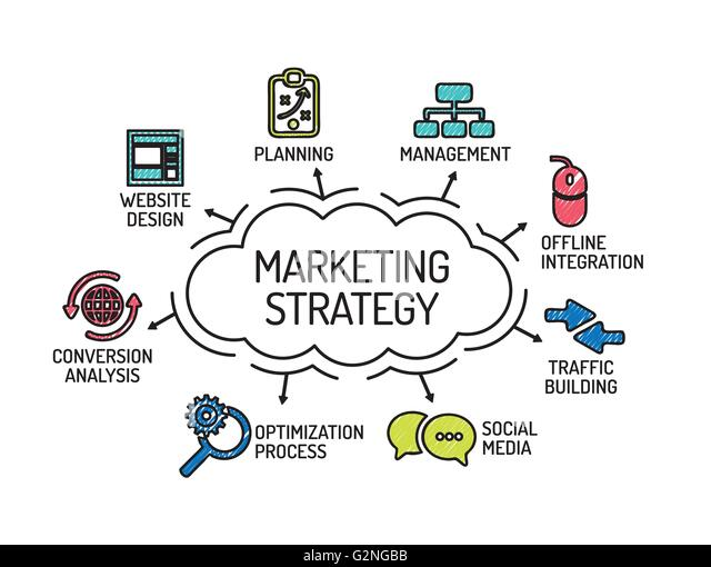 is marketing management an artistic exercise 2 describe four marketing management independent motion picture studio decides to use theaters to advertise a new artistic movie 1 an overview of marketing.
