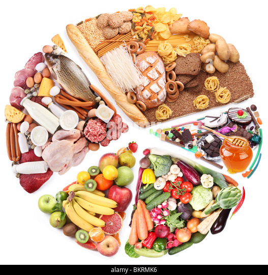 Food for a balanced diet in the form of circle. Isolated on white - Stock Image