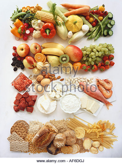 Food for a balanced diet (food separation) - Stock Image
