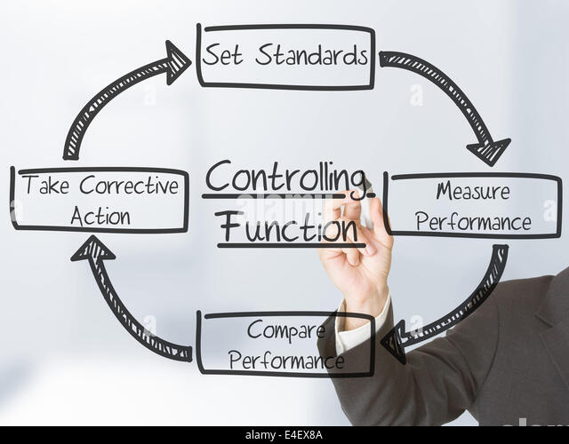 controlling function of engineering management