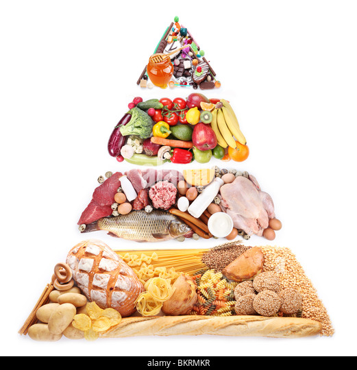 Food Pyramid for a balanced diet. Isolated on white - Stock Image