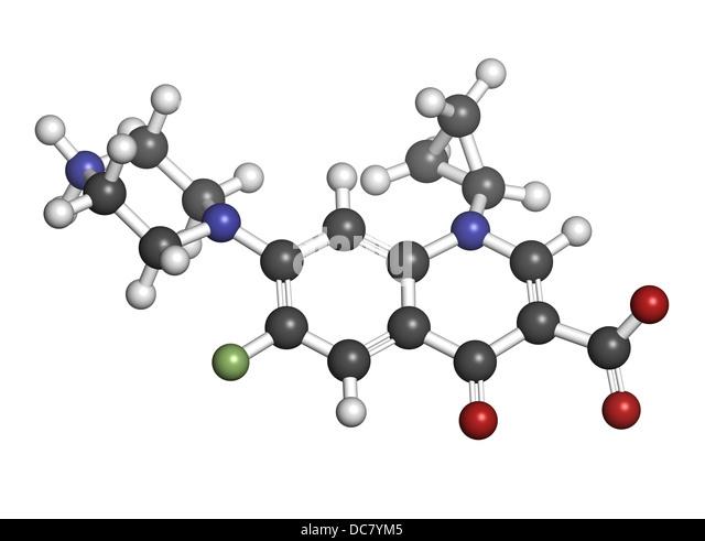 Drug Information Cipro Antibiotic