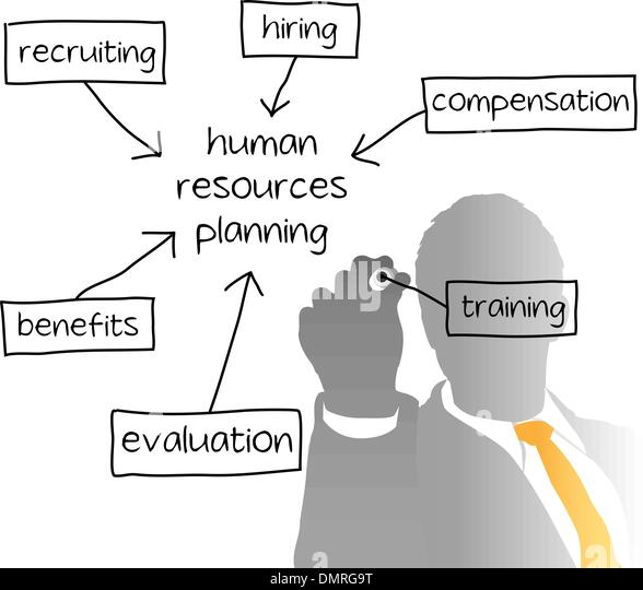 the human resources of a business essay